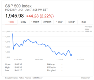 S&P Jan 7, 2016